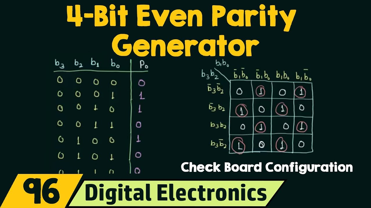 4Bit Even Parity Generator  YouTube