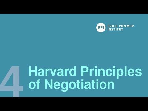 The Harvard Principles of Negotiation