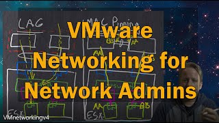 VMware Networking for Network Admins