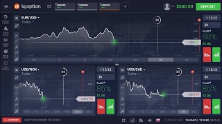 Incredible strategy for 60 seconds - 100% profit - IQ Option