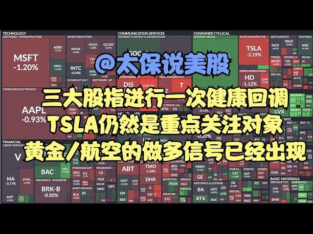 太保说美股   三大股指进行一次健康回调,TSLA仍然是重点关注对象,黄金/航空的做多信号已经出现