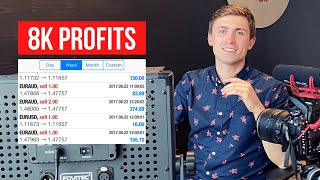 My Forex Profits Revealed: Withdrawing $8,200.00! (and how I did it...)