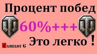 Процент побед в WOT 60%+++ - это легко! Как поднять стату процент побед РЭ WN8 и КПД в WOT!