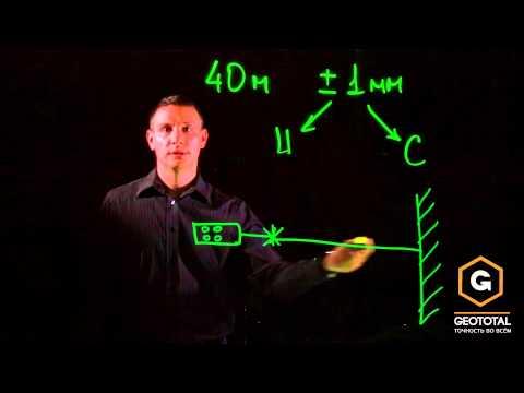 Точность лазерной рулетки (дальномера)