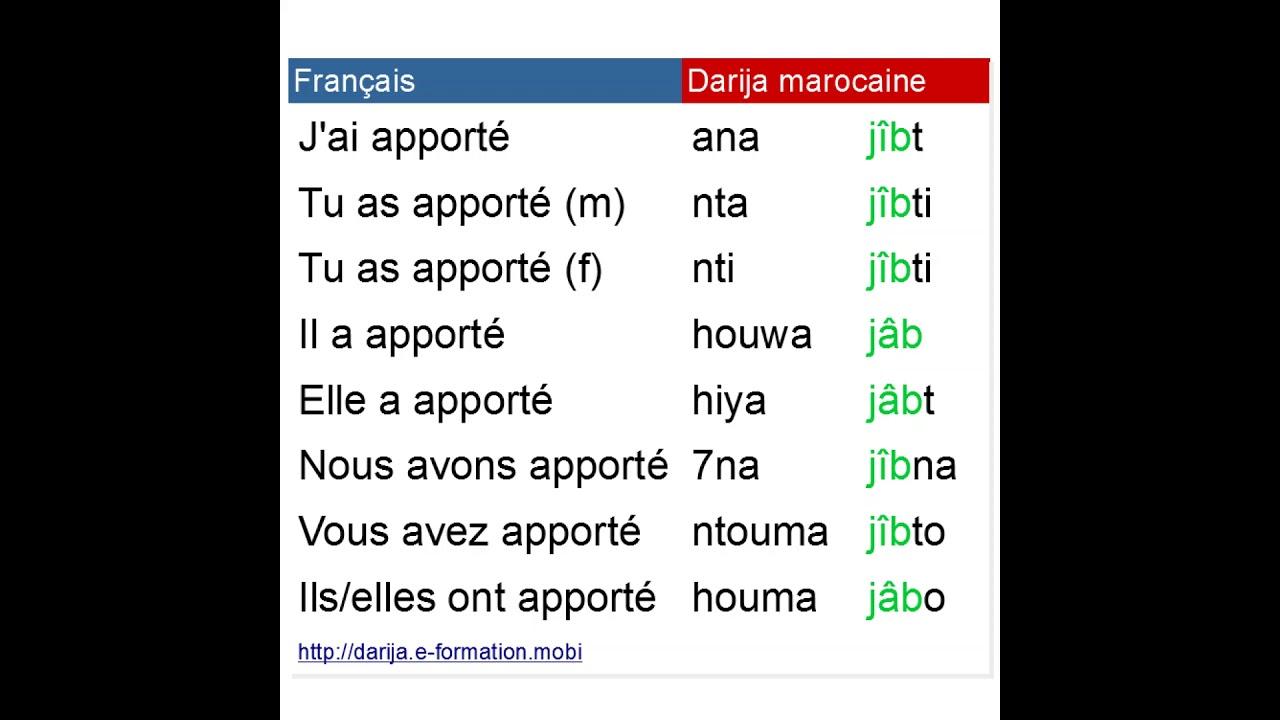 Conjugaison Du Verbe جاب Jab Apporter Au Passe En Darija Marocaine Youtube