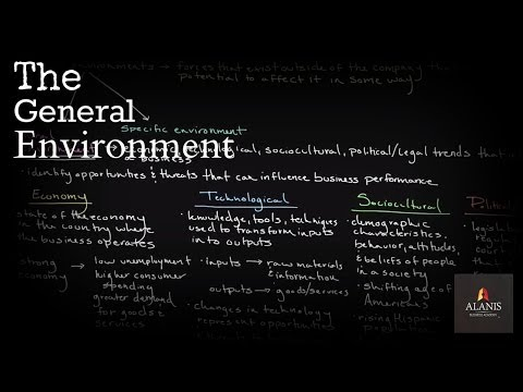 Episode 146: The General Environment: What It Is and How To