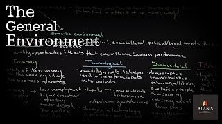 Episode 146: The General Environment: What It Is and How To Evaluate It