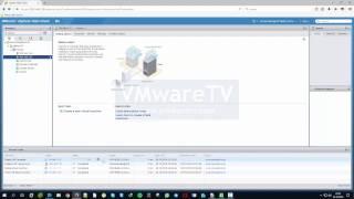 Paloalto VM Firewall