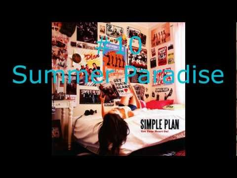 Top 25 Simple Plan Songs