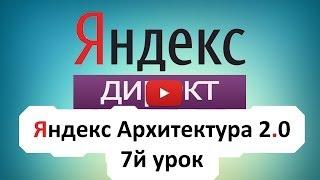 Настройка Яндекс Директ от А до Я. 7й урок. Обучение настройки Яндекс Директа 2014