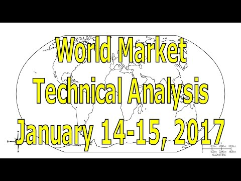 [ Weekend ] World Market Technical Analysis Jan 14-15, 2017