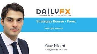 EUR/USD : analyse technique détaillée des paires majeures du Forex
