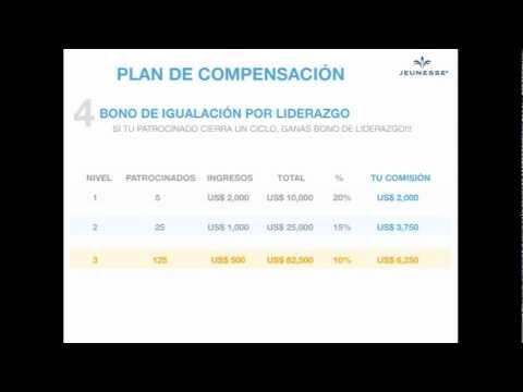 JEUNESSE - Plan de compensación