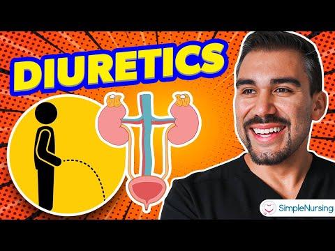 Pharmacology - Diuretics (Loops, Thiazide, Spironolactone) For Registered Nurse RN & PN NCLEX