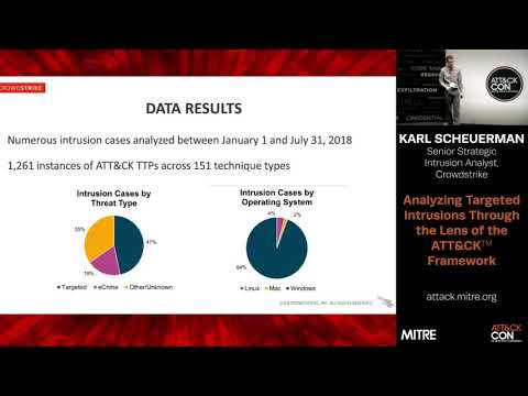 MITRE ATT&CKcon 2018: Analyzing Targeted Intrusions Through the Lens of the ATT&CK Framework