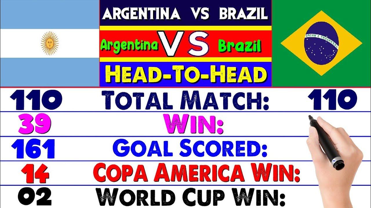 Brazil vs. Argentina: Time, lineups, TV, streams, odds, prediction for ...