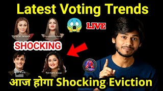 Bigg Boss 13  Latest Voting Trends     Shocking Eviction  HIMANSHI OR SHEFALI