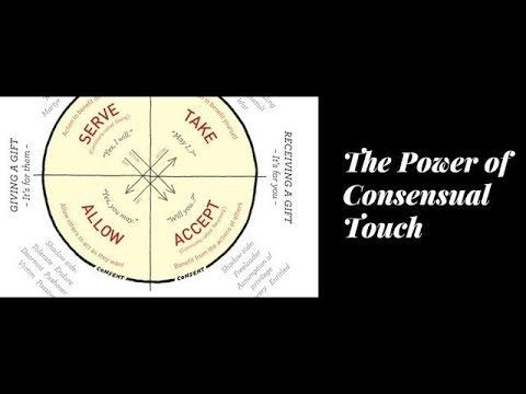 The Power of Consensual Touch