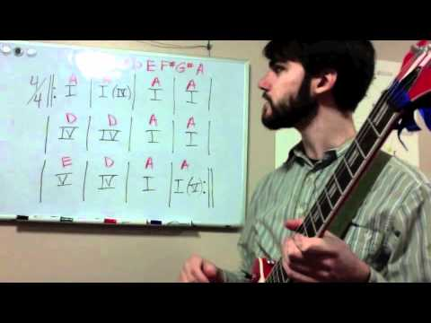 12 Bar Blues Basics for Guitar: Lesson 01  12 Bar Form