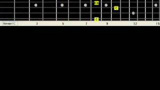 Blue Trane Guitar Lesson Fingerstyle Solo Chord Melody