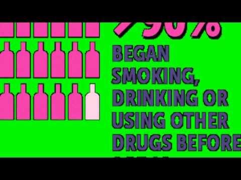 Teen Drug and Alcohol Use by Khadijah  Mariah