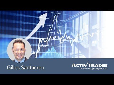 Trading live sur EUR-USD et GBP-USD avec Gilles Santacreu