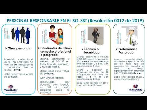 Personal Responsable Del Sistema De Gestión De Seguridad Y Salud En El Trabajo SG-SST - Colombia.