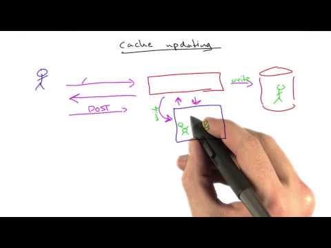 Caching Techniques - Web Development