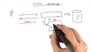 Caching Techniques - Web Development Mp3