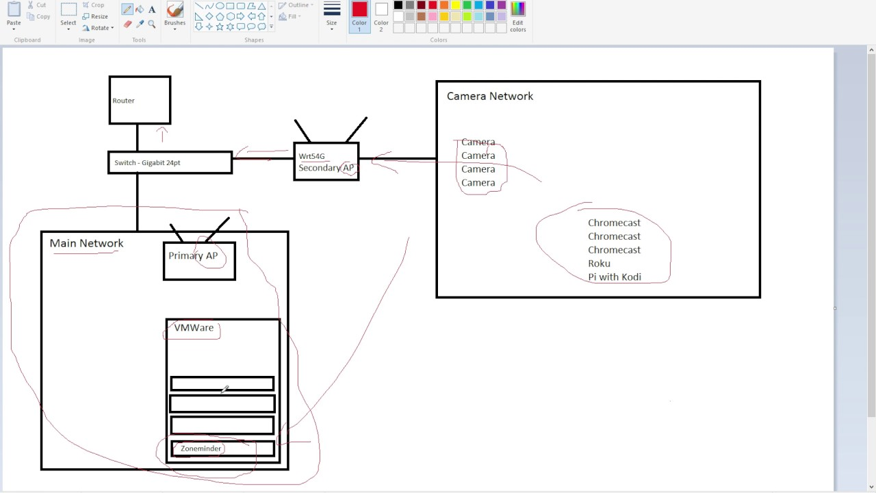 Separating Camera Network from Main Network - Zoneminder