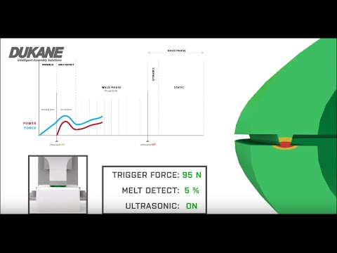 hqdefault dukane's patented melt detect™ technology for ultrasonic welding  at crackthecode.co