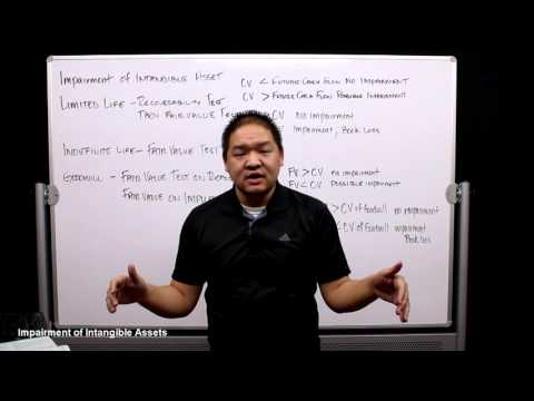 Intermediate Accounting - Lesson 1 - Impairment of Intangible Assets