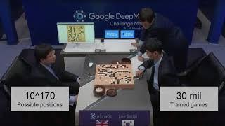 Какие возможности открывает перед нами искусственный интеллект?