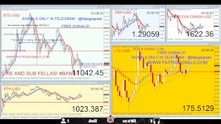 Crypto Room Signals Ripple Xrp Stellar Nem Dash Monero Tron Lisk Vechain Raiblocks