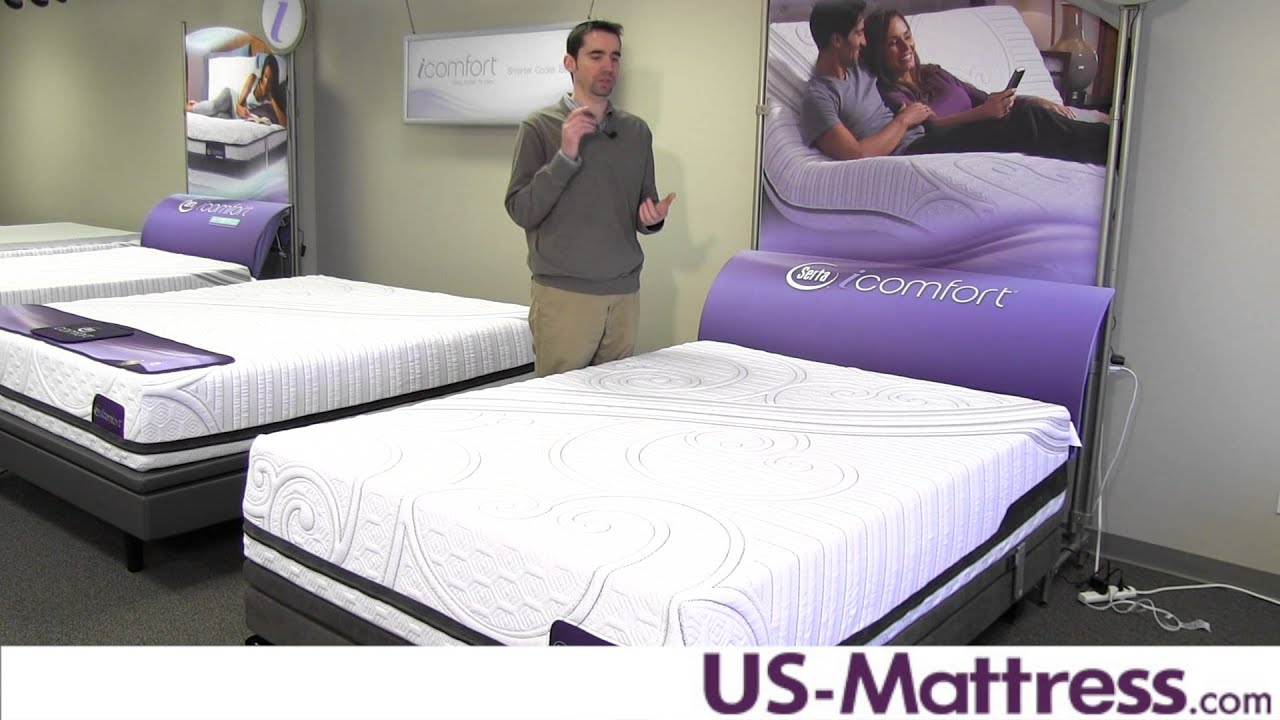 best k blue icomfort mattress vegas bed las ico nv headon serta