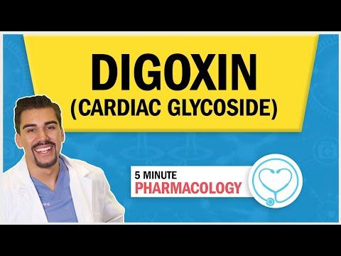 Pharmacology - Digoxin L Cardiac Glycoside - For Registered Nurse RN  & PN NCLEX