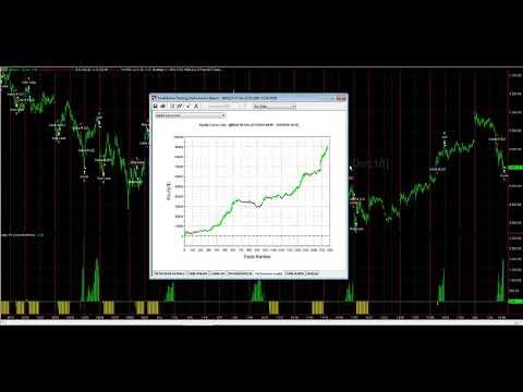 An E-mini Nasdaq Stock Index Trading System