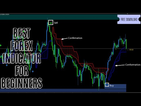Best Forex Indicator For Beginners  Forex Trading  Attached With Metatrader 4  Free Download🔥🔥🔥