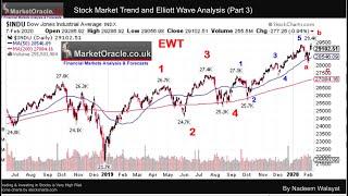 Stock Market Trend and Elliott Wave Analysis