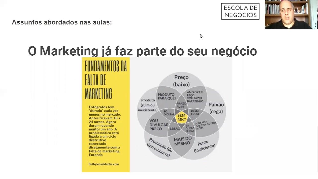 Marketing (é o) Básico - marketing básico para fotógrafos - Leo Saldanha -  learn a new skill - Online Courses and Subscription Services   Hotmart