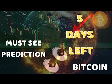 MYSTERIOUS BITCOIN PRICE PREDICTION (SECRET)! BTC BULL PUMP SETUP | MUST SEE! MOON