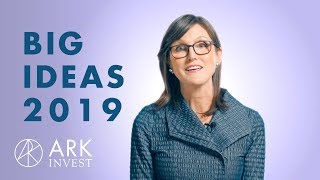 Big Ideas 2019: Technological Breakthroughs Investors Shouldn't Miss  |  ARK Invest