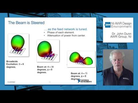 IMS2016 MicroApps: Phased-Array Antenna Simulation for 5G