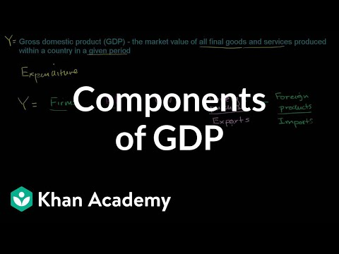 Components Of GDP   GDP: Measuring National Income   Macroeconomics   Khan Academy