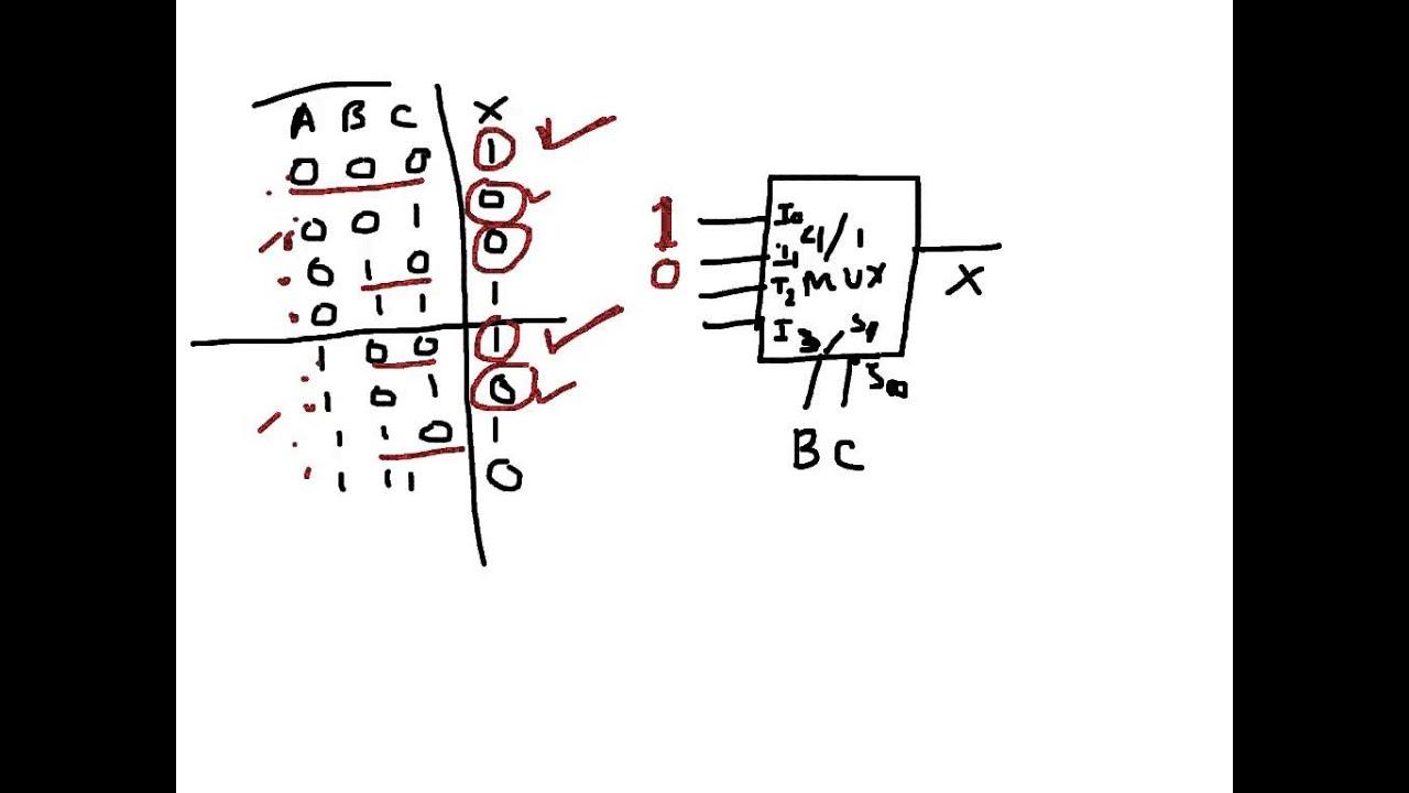 Digital Electronics Implementing 3 Var Sop Expression