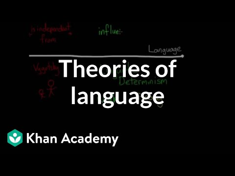 Theories of language and cognition | Processing the Environment | MCAT | Khan Academy