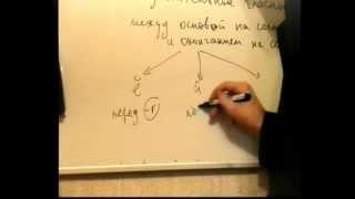 Урок 12. Латинский глагол, основы и окончания.avi