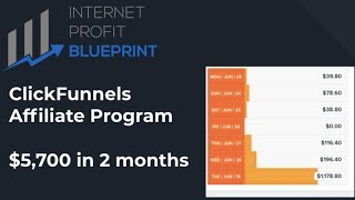 ClickFunnels Affiliate Program 2018 - $5,700 in 2 Months