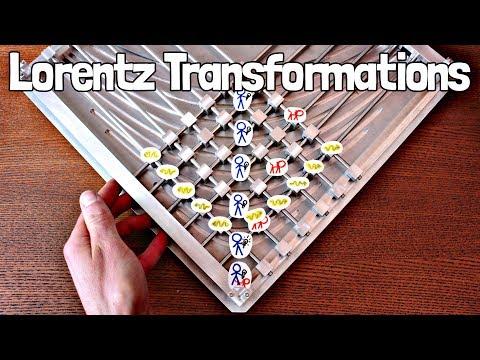 Lorentz Transformations | Special Relativity Ch. 3
