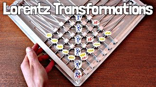 Lorentz Transformations | Special Relativity Ch. 3